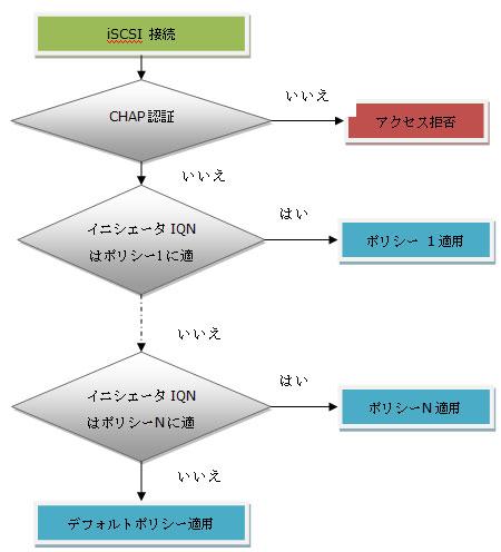FAQ-features01_jp