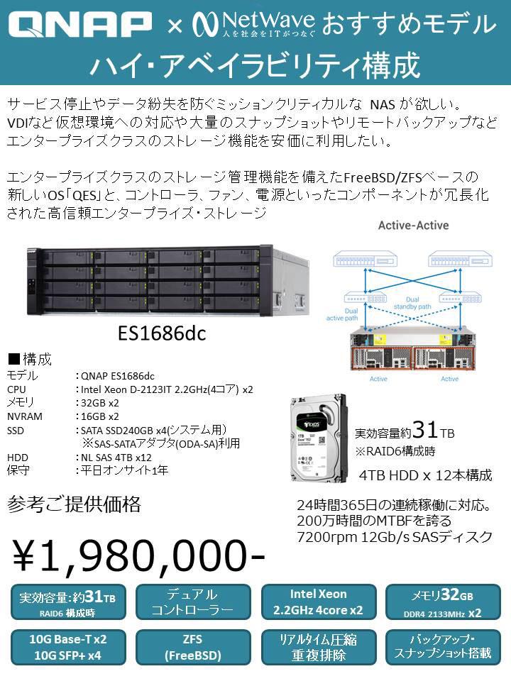 ES1686dc-slide01