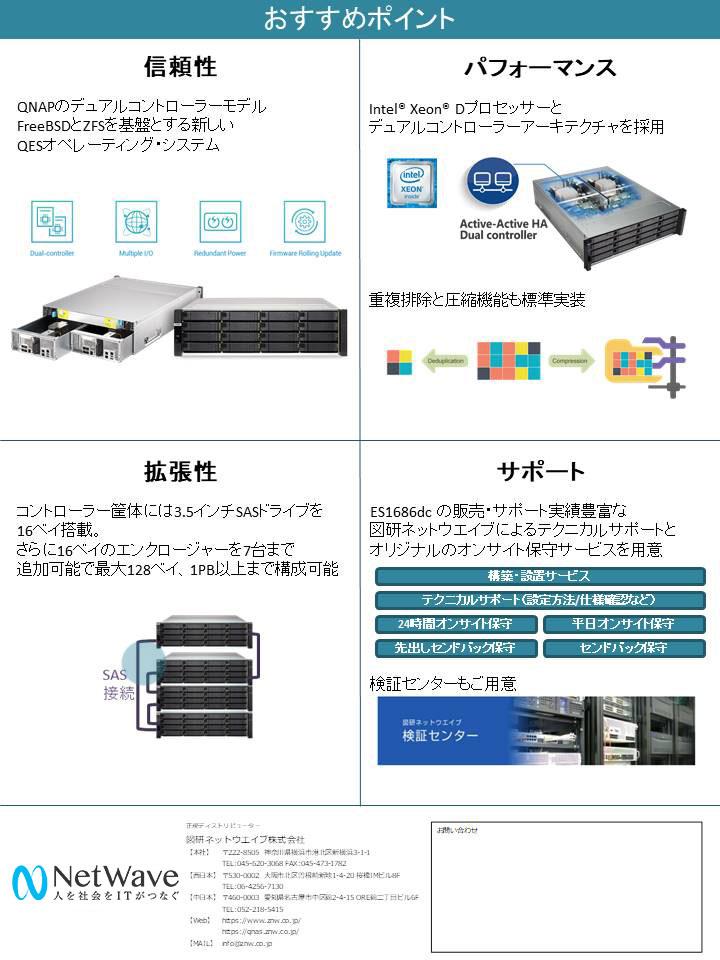 ES1686dc-slide02