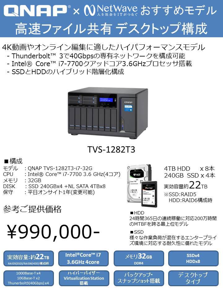 tvs1282t3-slide01
